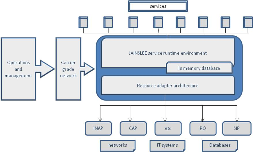 jianslee environment
