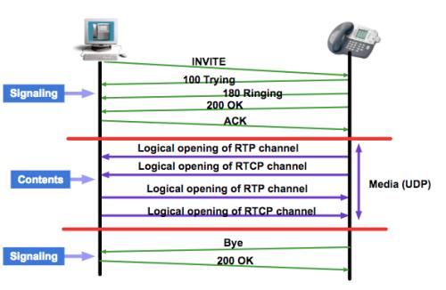 July | 2013 | Telecom R & D