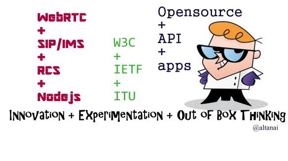 Telecom R & D | WebRTC , SIP , IMS, VoLTE , SaaS , SBC