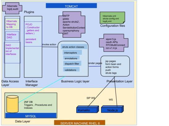 Major Enhancements WebRTC (1)