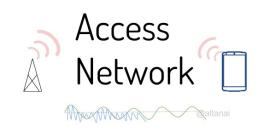 accessnetworklogo