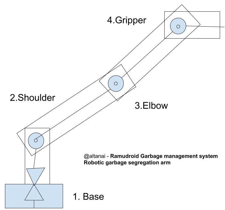 robotics-lifting-arm-with-bi-directional-flex-sensors.jpg