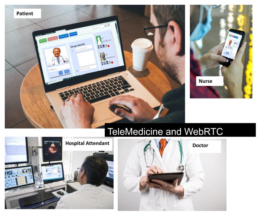 TeleMedicine and WebRTC